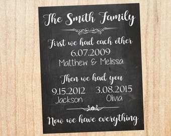 Important Family Dates sign. Custom Dates sign. Special Dates Art. chalkboard. First we had each other. Then we had you. we have everything