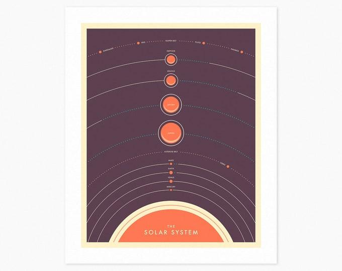 SOLAR SYSTEM (Fine Art Print) Purple version