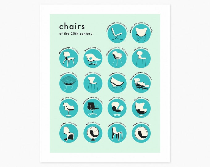 CHAIRS of the 20th CENTURY (Fine Art Print) blue version