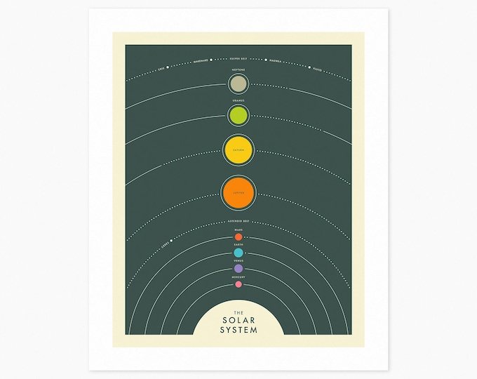 The SOLAR SYSTEM (Fine Art Print) Colored version 2