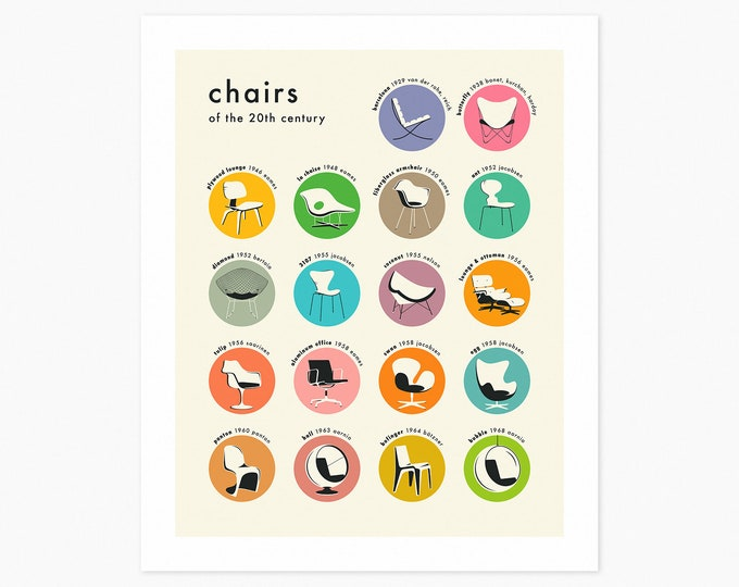 CHAIRS of the 20th CENTURY (Fine Art Print) colorful version