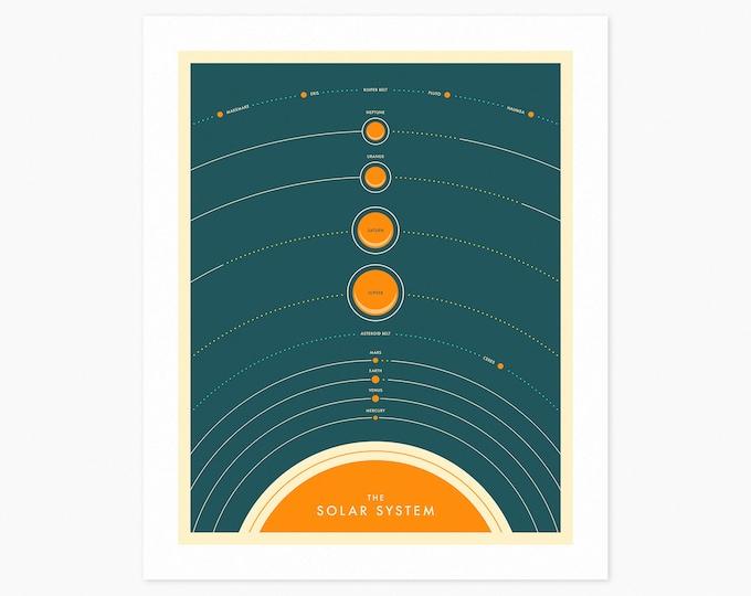 SOLAR SYSTEM (Fine Art Print) Navy version