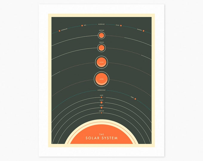 SOLAR SYSTEM (Fine Art Print) Dark version