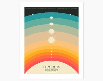 SOLAR SYSTEM (Giclée Fine Art Print or Photo Paper Print) Colorful, Minimal Map of Planets (Unframed)