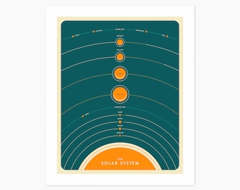 SOLAR SYSTEM (Giclée Fine Art Print or Photo Paper Print) Minimal, Modern Map of Planets (blue version) (Unframed)