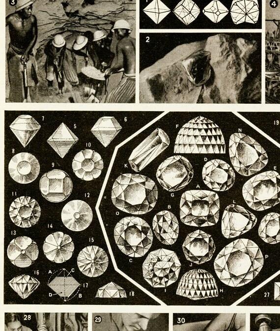 Extraction Diamond: Diamond Poster 1948 Vintage Diamond Extraction Poster
