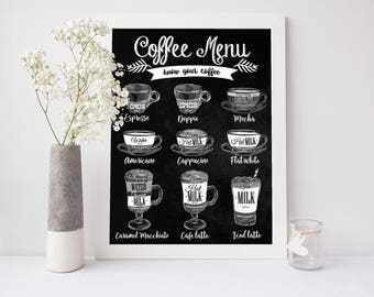 Coffee Types Print, Coffee Poster, Home Decor, Kitchen Decor, Kitchen Wall  Art, Espresso Latte Art Print, Chalkboard Coffee Art Print