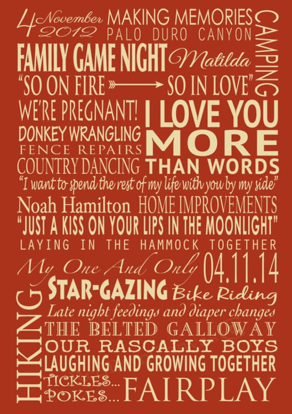 personalized canvas your words on canvas any size etsy