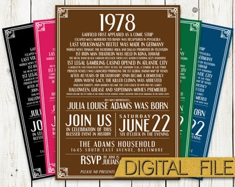 PRINTABLE In History - 40th Birthday Party Invitation - Fortieth Bday Invite - Historic Events - Moments in Time - In This Year - 1978
