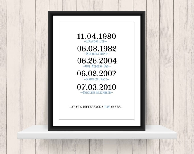 Important Date Print What A Difference A Day Makes