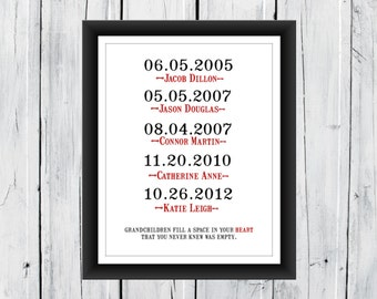 Life's Important Dates - Custom Print Grandparents Gift - Mother's Day Gift