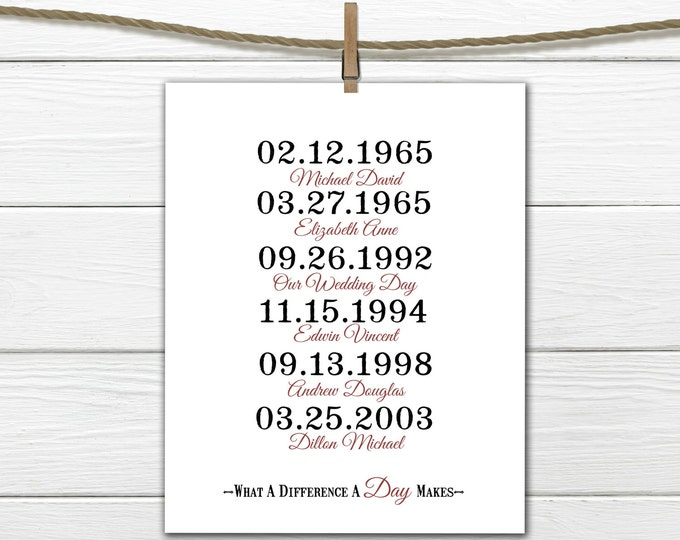 What A Difference A Day Makes  Custom Print - Family Names & Birth dates