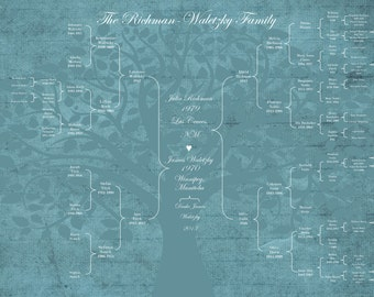 Personalized Bracket Modern Ancestor Family Tree Digital Delivery