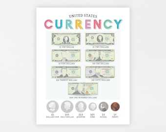 Money Currency Education Printable · Homeschool Learning Montessori Materials · Coins Bills Dollar Cents Classroom Download · DIGITAL FILE