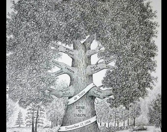 "Family Tree Deposit- 11""x 14"" Personalized, Hand-Drawn Family Tree ~ Anniversary, Birthday, Reunion, Memorial Tree"
