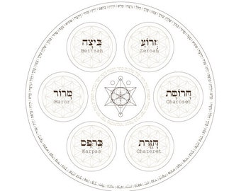 The Shehecheyanu Blessing Seder Plate Coloring Page Passover Etsy