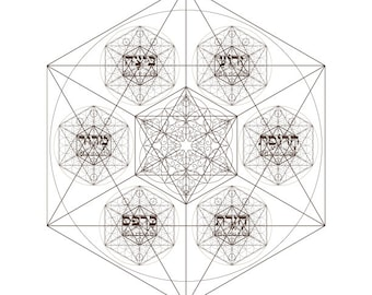 Passover Seder Plate Coloring Page The Seed Of Life-Pesach Plates-Sacred Geometry-Jewish Art-Judaica Crafts-Happy Passover-INSTANT DOWNLOAD
