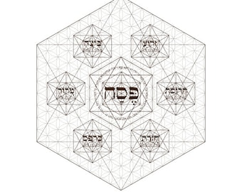 The Flower Of Life Passover Seder Plate Coloring Page Pesach Etsy