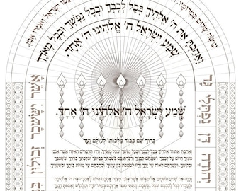 Shema Yisrael Prayer-Poster To Print and Color-Hebrew Faith Blessing-Jewish Art-Peace Home Blessings and Prayers Print-Menorah Art-Holiness