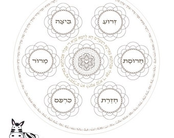 photo relating to Printable Seder Plate named Pover Plate-Customized Obtain For Alexandra-Pesach Seder plate