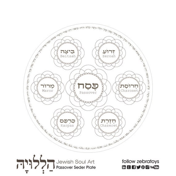 photograph relating to Printable Seder Plate named Pesach Seder Plate-Pover Coloring Website page-1 Printable Style and design-Jewish Artwork-Crafts Materials-Instantaneous Down load as a result of @zebratoys