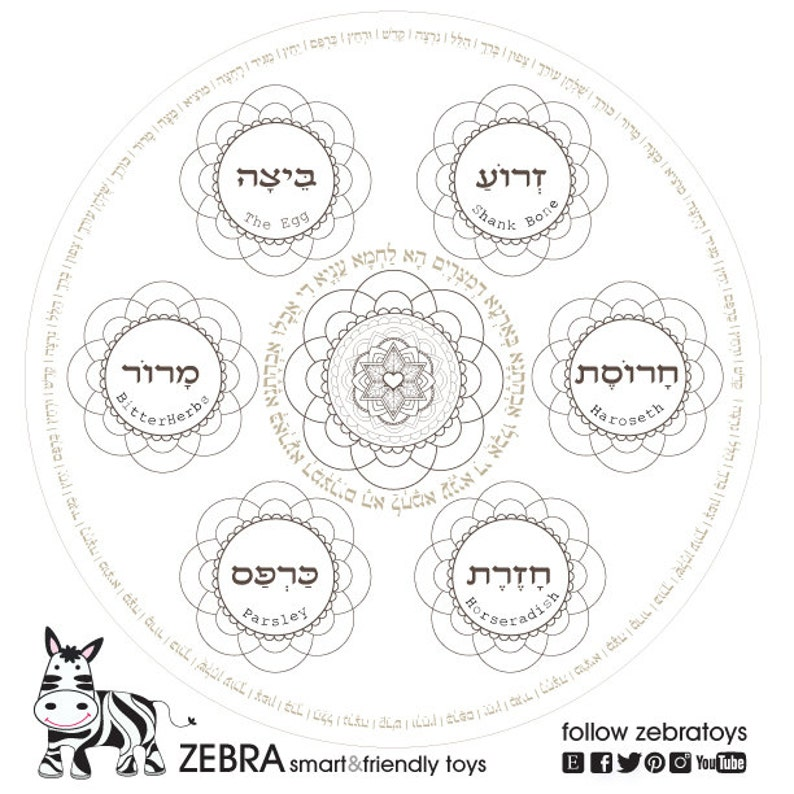 graphic about Printable Seder Plate identified as Pover Plate-Personalized Get For Alexandra-Pesach Seder plate Coloring Printable-Haggadah Blessings-Jewish Artwork Assignments-Immediate Obtain