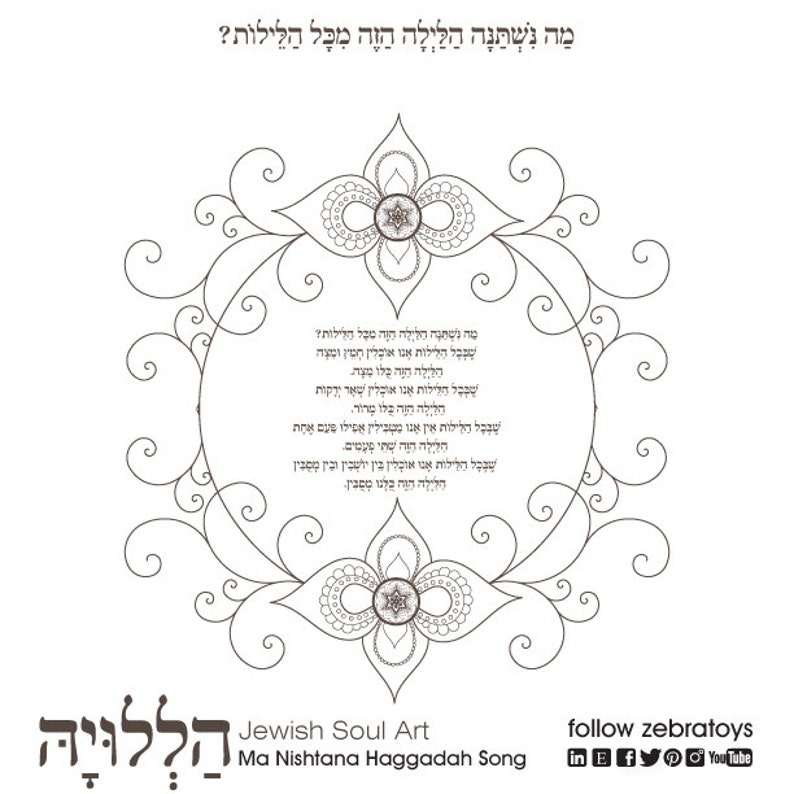 photo relating to Printable Haggadah called Ma Nishtana Haggadah Tune-1 Pover Printable Web site-Jewish Holiday vacation Hebrew Coloring Print-Seder Pesach Crafts-Instantaneous Obtain via @zebratoys