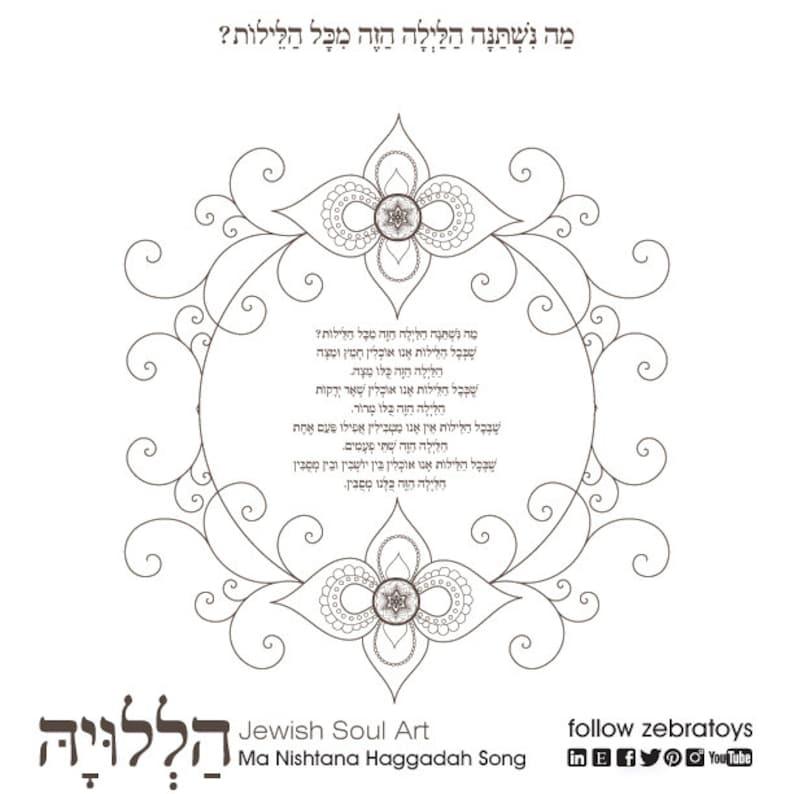 graphic relating to Printable Haggadahs named Ma Nishtana Haggadah Tune-1 Pover Printable Site-Jewish Trip Hebrew Coloring Print-Seder Pesach Crafts-Prompt Obtain through @zebratoys