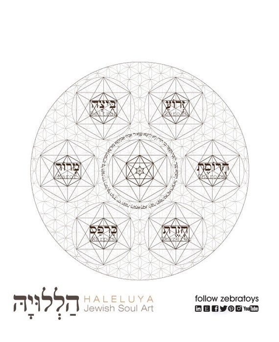 Happy Passover Seder Plate Coloring Page The Flower Of Life Etsy