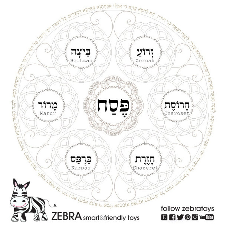 picture regarding Printable Seder Plate named Pover Plate-Personalized Obtain For Heather-Pesach Seder plate Coloring Printable-Haggadah Blessings-Jewish Artwork Initiatives-Quick Obtain