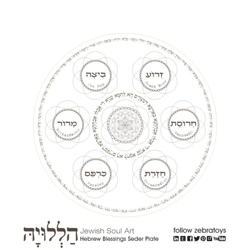 photo relating to Printable Seder Plate named Pesach Seder Plate-Pover Coloring Web page-1 Printable Layout-Haggadah-Prayer-Jewish Artwork-Crafts Resources-Prompt Down load via @zebratoys
