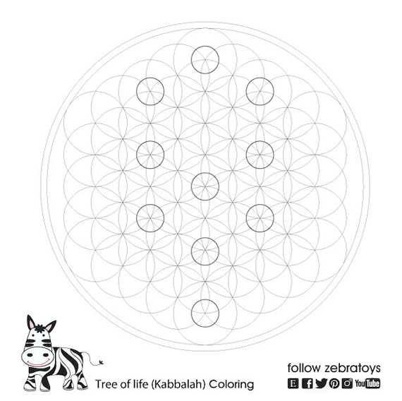 photograph about Tree of Life Printable called The Kabbalah Tree of everyday living-Sacred Geometry-Religious Therapeutic Meditative Artwork-Coloring Site Printable-Geometric Behavior Print-Quick Down load