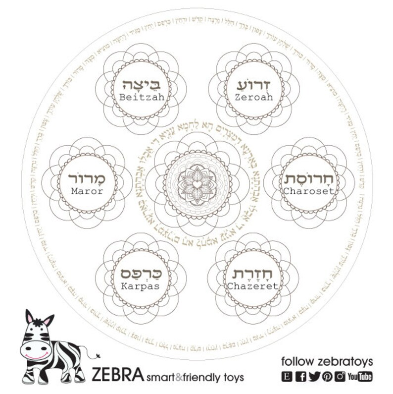 picture regarding Printable Seder Plate identify Pover Plate-Custom made Purchase For Alexandra-Pesach Seder plate Coloring Printable-Haggadah Blessings-Jewish Artwork Assignments-Immediate Obtain