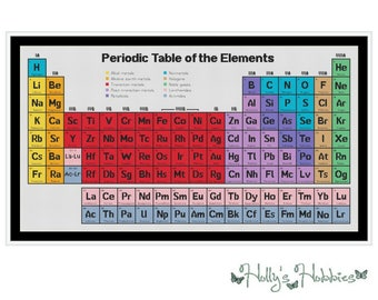 Periodic Table of Chemical Elements - Cross Stitch Chart