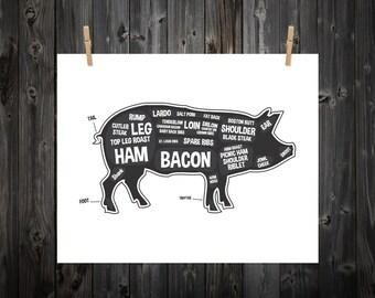il_340x270.476975896_m2my?version=1 pig butcher diagram etsy