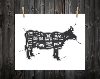 Cow Butcher Diagram, Butcher Print, Butcher Chart, Cow Diagram, Home Decor, Kitchen Sign, Kitchen Print, Kitchen Art, Custom Color, Moo