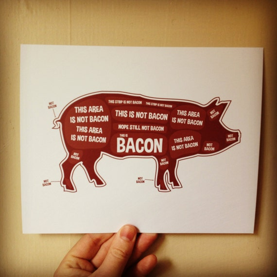 Pig Butcher Diagram Butcher Chart Kitchen Sign Kitchen Etsy