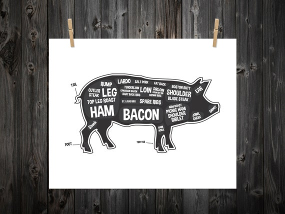 Pig Butcher Diagram Butcher Print Butcher Chart Pig Etsy