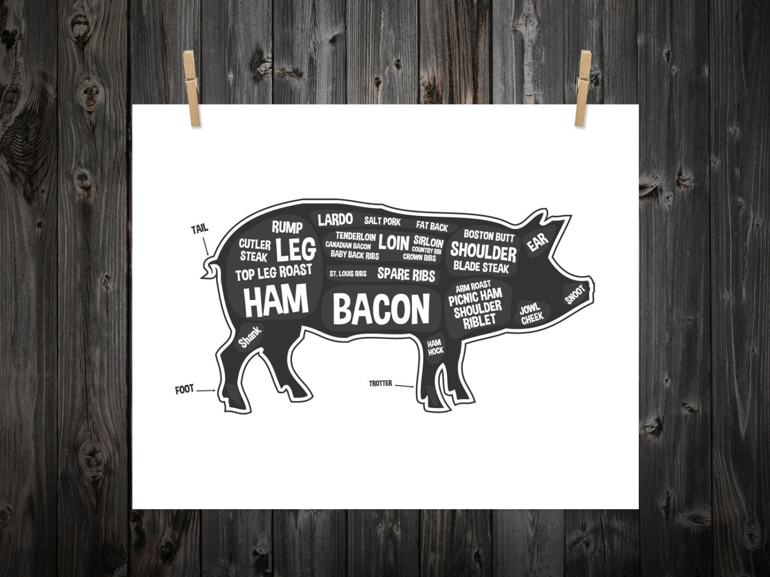 Pig Butcher Diagram, Butcher Print, Butcher Chart, Pig Diagram, Home Decor, Kitchen Sign ...
