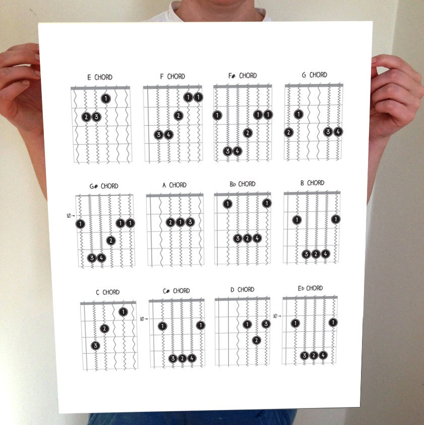 Guitar Chords, Guitar, Guitar Chord Chart, Chord Chart, Music Notes