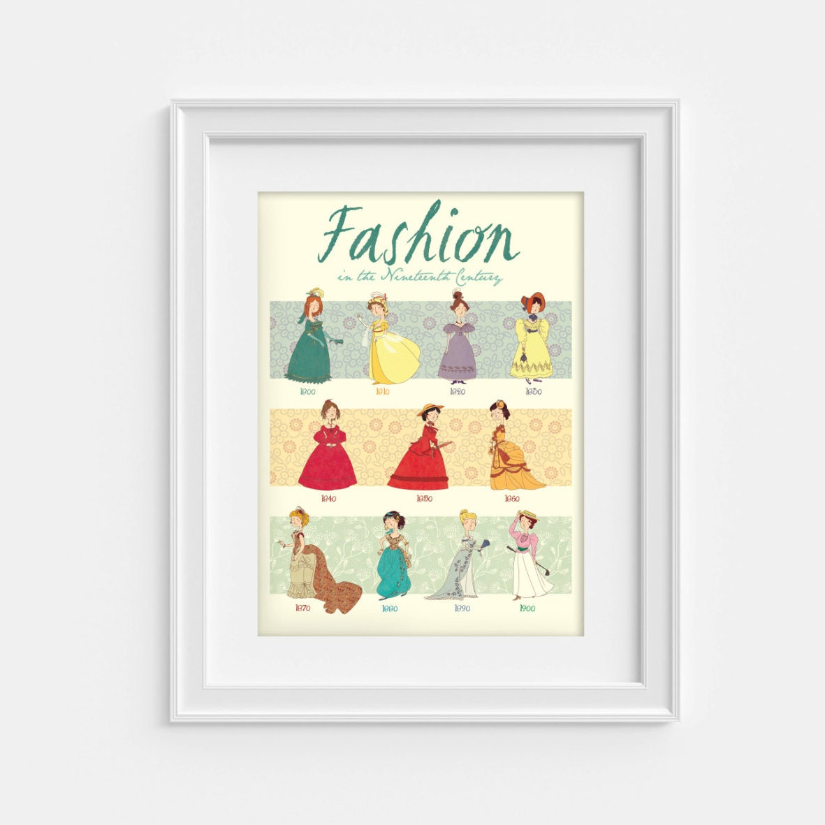 Fashion poster dresses from the 19th century 1260 x 1810 ...