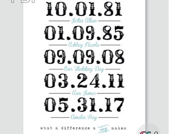 PDF (PRINTABLE version ONLY) for What a Difference a Day Makes Print