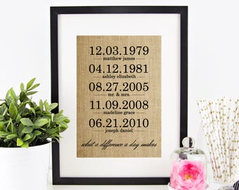 Wife Mothers Day Gift, What a Difference a Day Makes Burlap Print, Personalized Family Name Sign Important Dates Anniversary Gift for Wife
