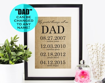 Fathers Day Gift From Daughter Personalized Gifts For Dad Birthday Father Him Art