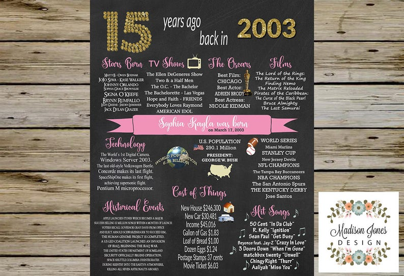 2003 BIRTHDAY CHALKBOARD - Instant Download - 15 years ago BACK in 2003 -  Ideal 4 birthday party Digital Printable - 2003 Birthday Sign
