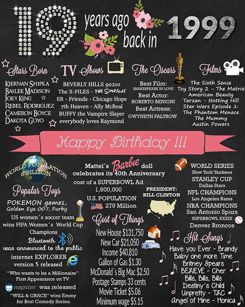 1999 BIRTHDAY CHALKBOARD - Instant Download Chalkboard - 19 years ago BACK  in 1999 - Ideal 4 birthday party Digital Printable Teenager