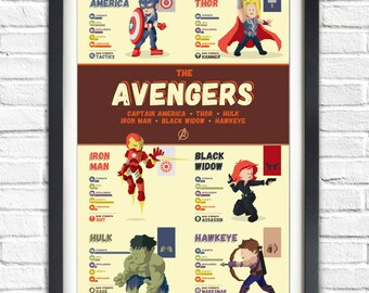 The Avengers - Team Stats - 19x13 Poster