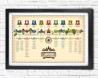 Game of Thrones - Westeros Houses - 19x13 Poster