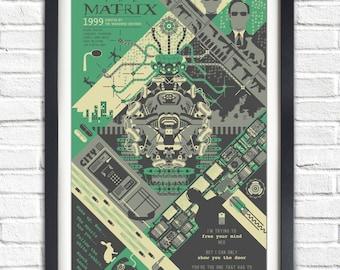 The Matrix - 1999 - 19x13 Poster