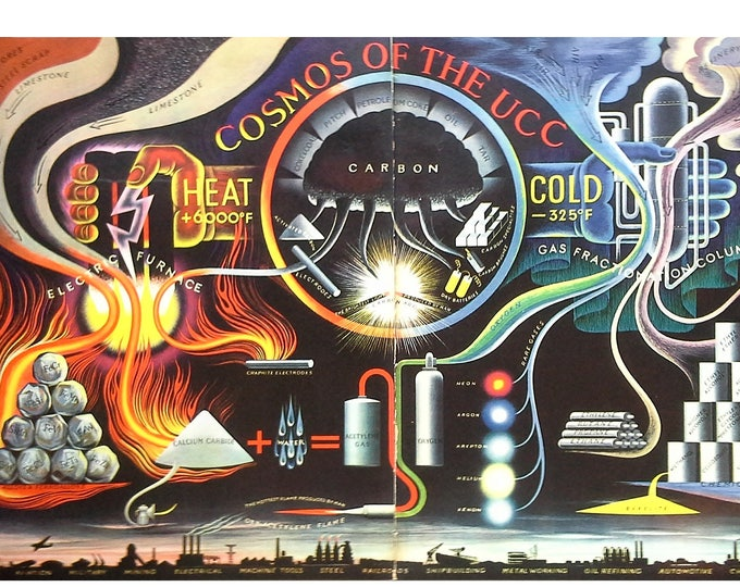 Funky 40s Art Science Production Gases And Metal Products Process Illustrated Color Drawing Education Manufacturing 2 pp 13 x 10 Ready Frame